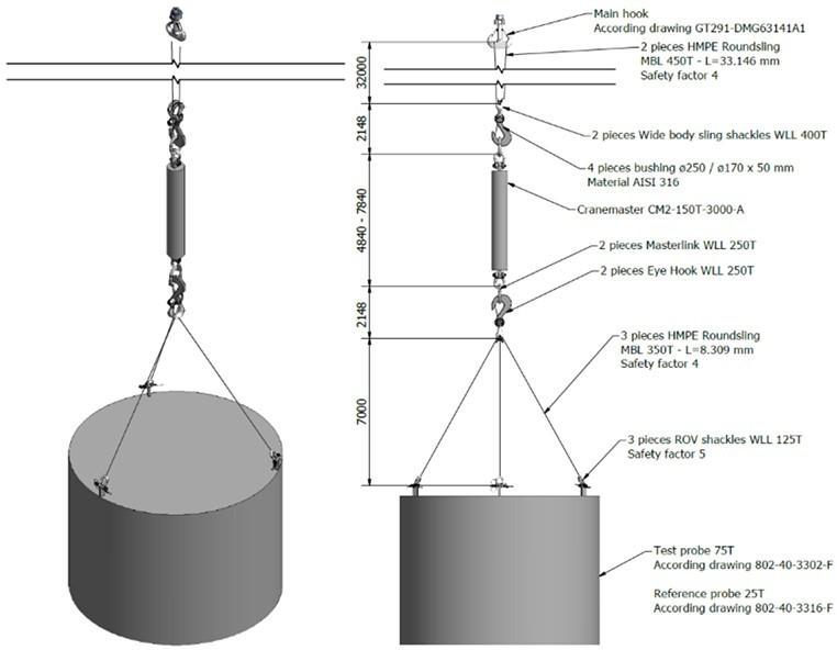 Rigging-calculation-picture